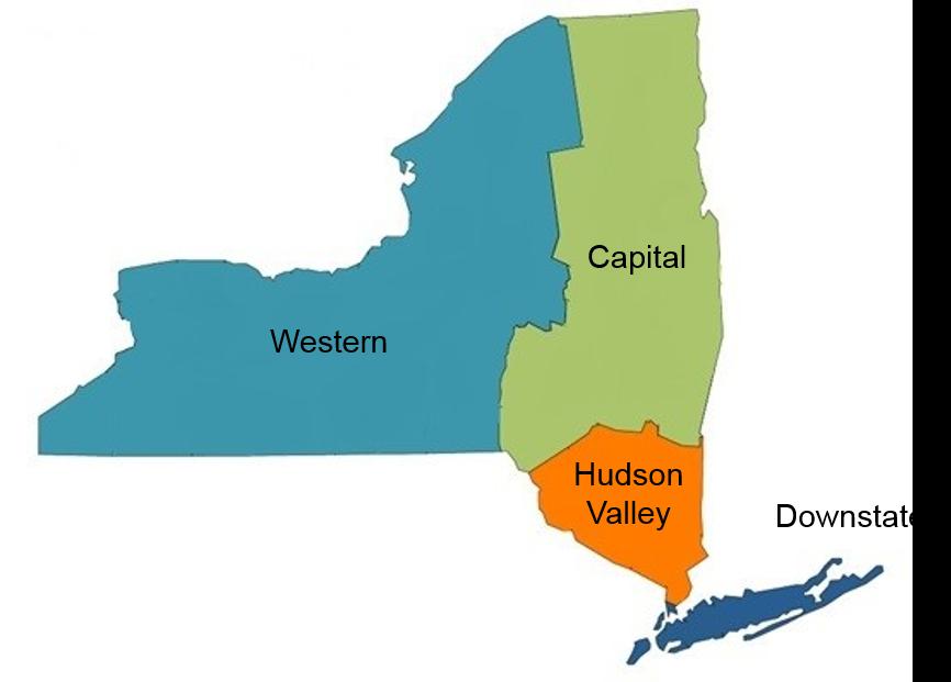 coaching regions.jpg